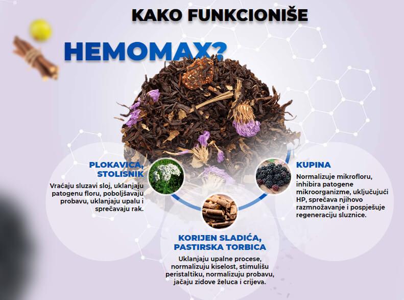 hemomax